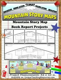 story map template creating an agile road map using story mapping