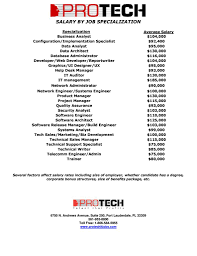 Service Desk Specialist Salary Protech Survey Results Reveal Largest It Budget Increase In Over A