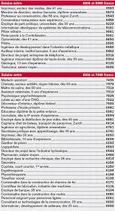 salaire d un commis de cuisine salaires 2015 qui gagne combien l illustré