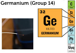 Group In Periodic Table Groups With Metalloids Ck 12 Foundation