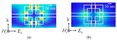 materials free full text metamaterial waveguide devices for
