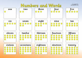 Flashcards Numbers 1 100 Number Words Teaching Resources And Printables Sparklebox