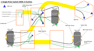 outlet wiring diagrams wiring how to