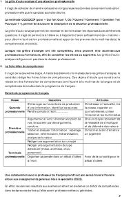 coefficient bac pro cuisine bac professionnel cuisine bac professionnel commercialisation et