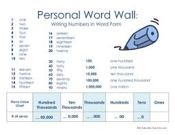 and writing numbers in expanded form standard form and written form