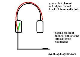 iphone headphone plug pinouts with headphones wiring diagram
