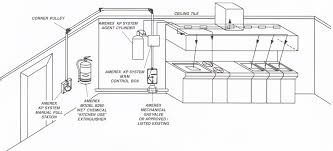 simple kitchen design ideas for practical cooking place home
