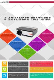 home theater connection to led tv rigal 808b lcd 2500lm 3d hdmi 1080p hd home theater led projector