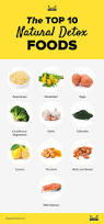the top 10 natural detox foods
