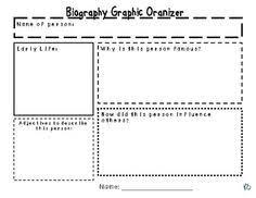 writing a biography graphic organizer biography graphic organizer english ks2 ideas pinterest