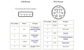 ps2 keyboard to usb wiring diagram gooddy org