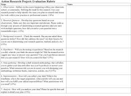 choose from 40 research proposal templates u0026 examples 100 free