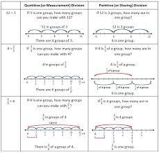 6 1 3a multiplication u0026 division scimathmn