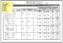protocole nettoyage bureau fiche controle nettoyage toilettes température idéale pour