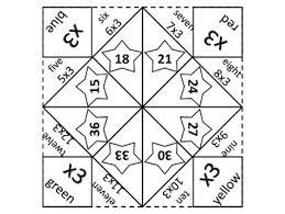 Multiplication Fortune Teller Template multiplication fortune teller teaching resources teachers pay teachers
