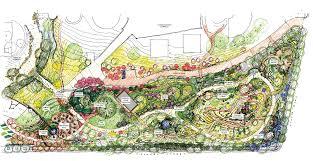 family garden family adventure garden san antonio botanical garden