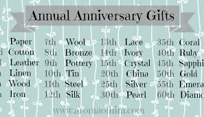 11th anniversary gifts for him creative 1st wedding anniversary gifts for him yeariage gift