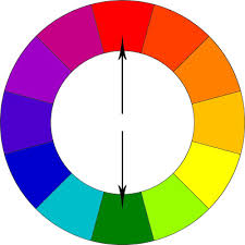 split complementary paint color wheel example uses with colors