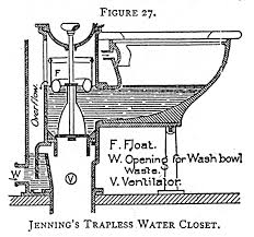 toilets earth closets and house plumbing the history of