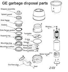 kitchen sink drain parts diagram kitchen sink drain parts labeled parts of kitchen sink basket kohler