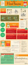 Best Infographic Resume by The Anatomy Of A Great Resume Infographic Infographic Visual
