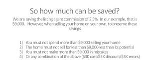 free fsbo e book how to sell your own home
