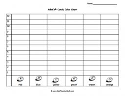 graphing m u0026ms candy color chart a to z teacher stuff printable