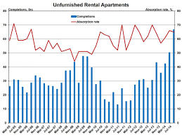 average utilities calculator utility costs by address townhouses