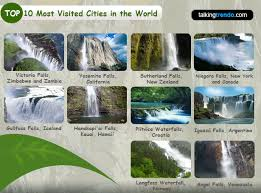famous waterfalls in the world 10 most beautiful waterfalls in the world famous waterfalls in