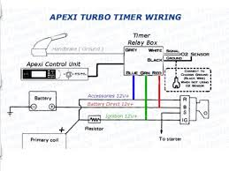 the mitsubishi pajero owners club view topic turbo timer harness