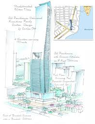 Axis Brickell Floor Plans Echo Brickell Brickell Com