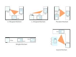 kitchen triangle design with island kitchen design triangle kitchen design triangle fair kitchen kitchen