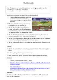 nitrogen cycle by ghfrdsa teaching resources tes