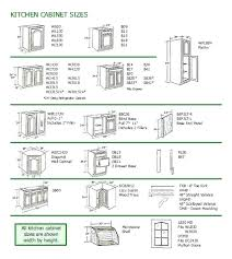 Standard Kitchen Cabinet Door Sizes Standard Wall Cabinet Depth Kitchen Www Redglobalmx Org