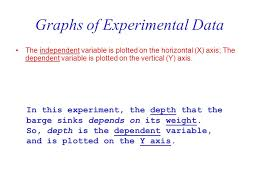 graphical analysis i graphing experimental data as a barge is