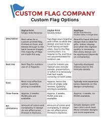 Flag Complex Digitally Printed Flags Printed Flags Custom Printed Flags