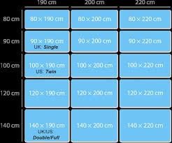 Crib Size Mattress Dimensions Crib Size Mattress Dimensions Ovnblog