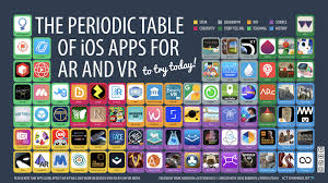 periodic table most wanted key the new periodic table of ios apps for ar and vr ictevangelist