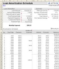Excel Mortgage Calculator Template 7 Mortgage Calculator Excel Template Procedure Template Sle