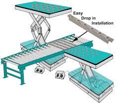 roller ball table top alabama conveyors mid south conveyors