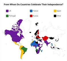 from whom do countries celebrate their independence 659x602