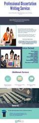 best dissertation writing services 25 best dissertation writing services ideas on pinterest phd professional dissertation writing service https magic piktochart com output