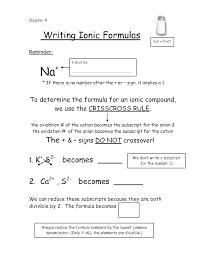 Naming Chemical Formulas Worksheet Bonding Lessons Tes Teach