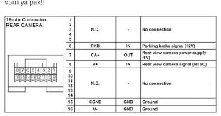 tips n trik permasalahan seputar audio mobil optimalkan head unit