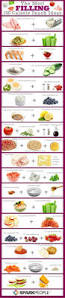 best 25 no calorie foods ideas on pinterest 1000 calorie meal