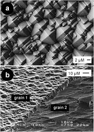 black silicon fabrication methods properties and solar energy