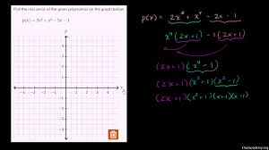 factoring higher degree polynomials video khan academy