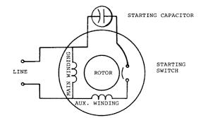 115 230 volt wiring diagram single phase motor i beautiful start