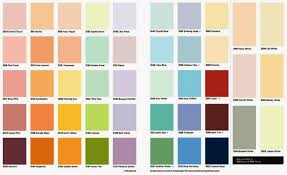 interior wall paint color chart pilotproject org