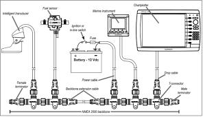 diagrams 648478 lowrance elite 5 wiring diagram u2013 i am a little